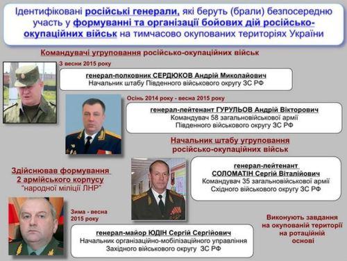 На території України постійно перебуває від 6 до 9 тисяч солдатів та офіцерів російської армії